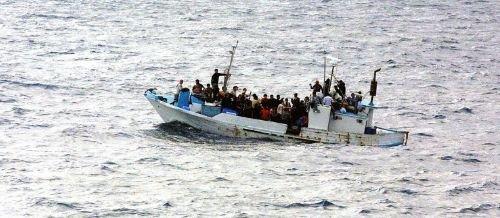Tipos de movimientos migratorios
