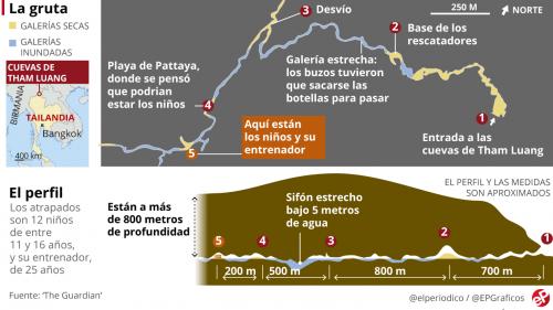 info mapa