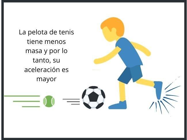 Segunda ley de Newton, ejemplo con pelotas