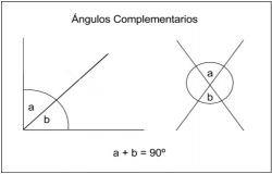 angulos complementarios