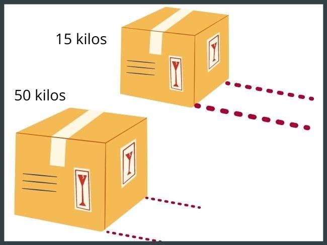 Segunda ley de Newton, ejemplo con cajas