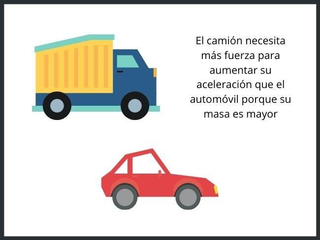 Segunda ley de Newton, ejemplo con camión y auto