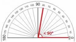 43b6e007ae En geometría, es importante saber identificar los ángulos agudos ya que al  ser visualmente menos de 90° (un cuarto de un círculo), se hace más fácil  una ...