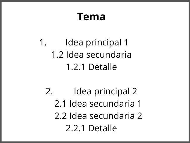 Esquema, esquema de desarrollo